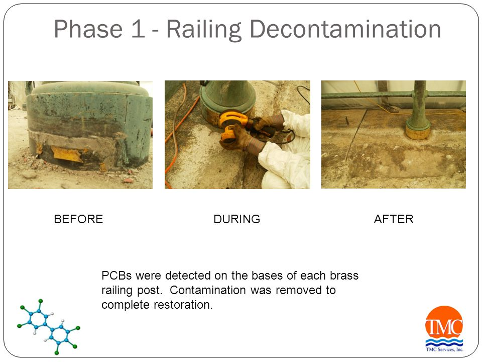 Phase 1 - Railing Decontamination BEFOREDURINGAFTER PCBs were detected on the bases of each brass railing post.