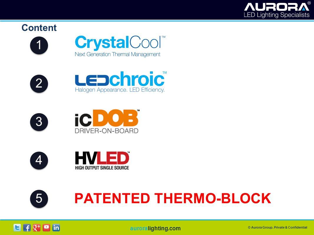 © Aurora Group. Private & Confidential auroralighting.com Content 1 2 3 4 5 PATENTED THERMO-BLOCK