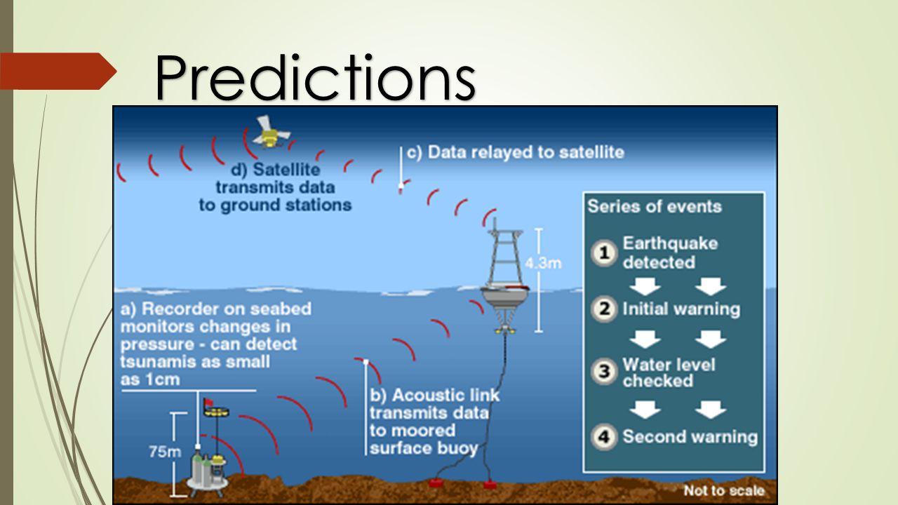 Predictions LOCATION COASTAL SEISMIC WAVES (FALSE ALARMS) SENSORS ON OCEAN FLOOR RELAY WARNING VIA SATELLITE