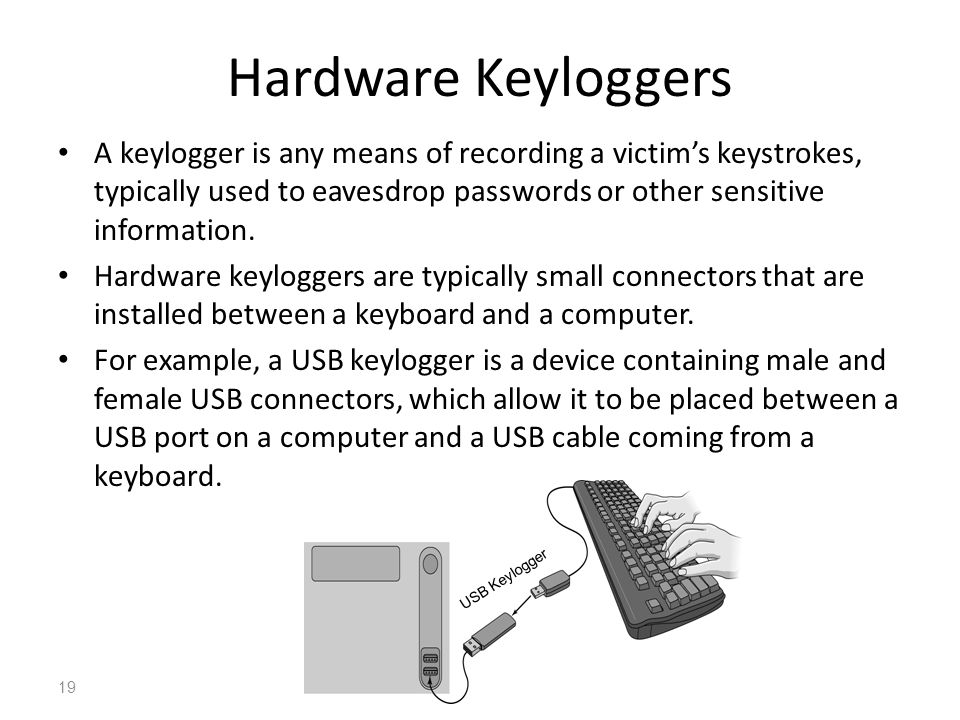 Hardware Keyloggers A keylogger is any means of recording a victims keystrokes, typically used to eavesdrop passwords or other sensitive information.