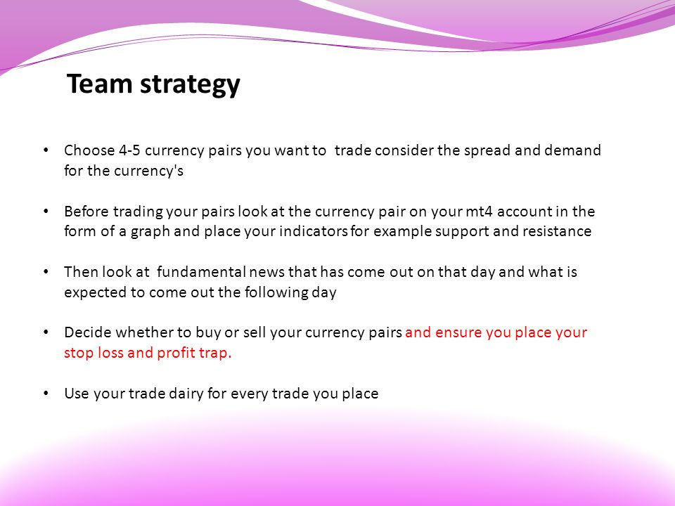 Team strategy Choose 4-5 currency pairs you want to trade consider the spread and demand for the currency s Before trading your pairs look at the currency pair on your mt4 account in the form of a graph and place your indicators for example support and resistance Then look at fundamental news that has come out on that day and what is expected to come out the following day Decide whether to buy or sell your currency pairs and ensure you place your stop loss and profit trap.