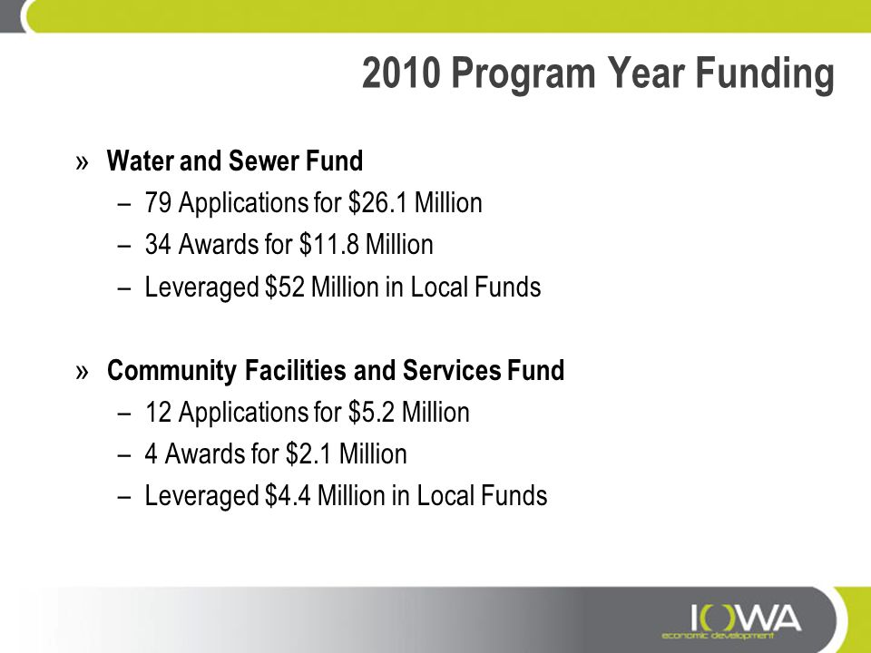 2010 Program Year Funding » Water and Sewer Fund –79 Applications for $26.1 Million –34 Awards for $11.8 Million –Leveraged $52 Million in Local Funds
