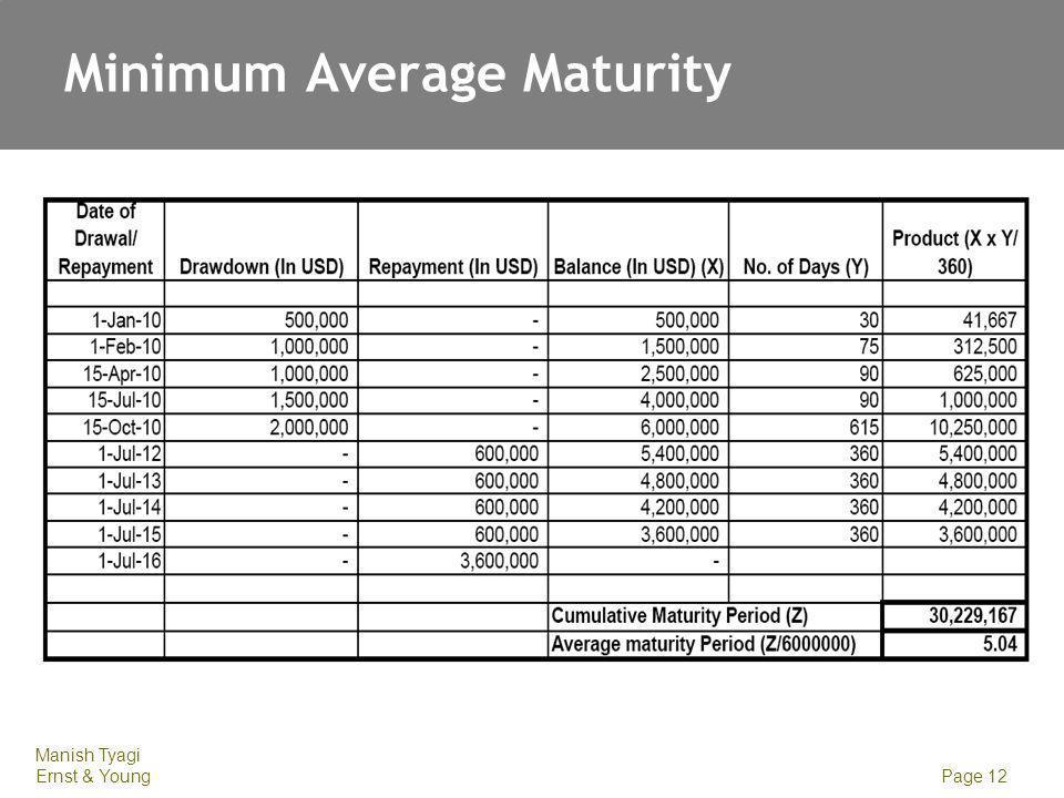 Manish Tyagi Ernst & Young Page 12 Minimum Average Maturity
