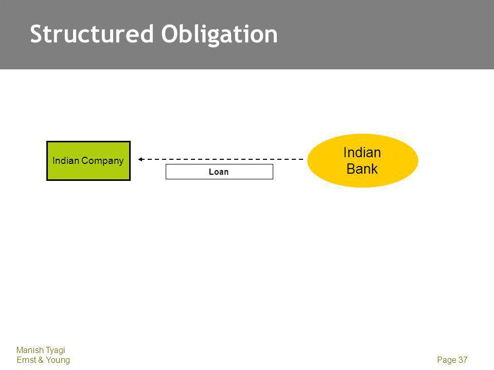 Manish Tyagi Ernst & Young Page 37 Structured Obligation Indian Company Indian Bank Loan