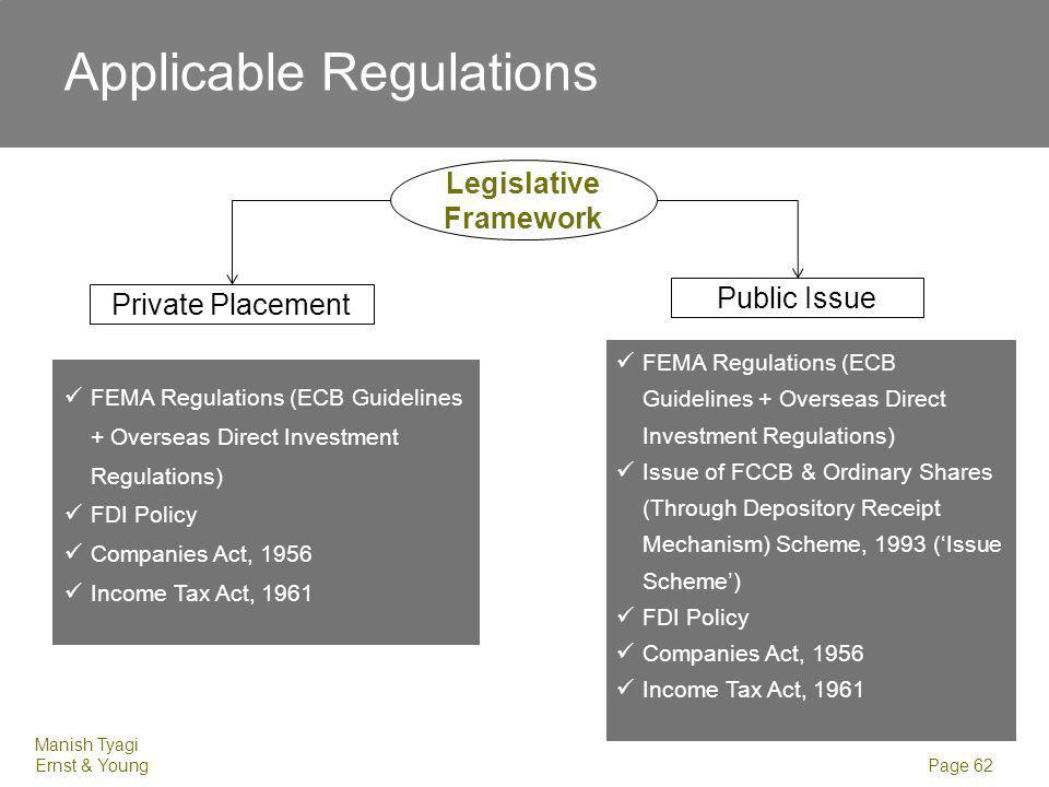 Manish Tyagi Ernst & Young Page 62 Slide 62 Private Placement Legislative Framework Public Issue FEMA Regulations (ECB Guidelines + Overseas Direct In