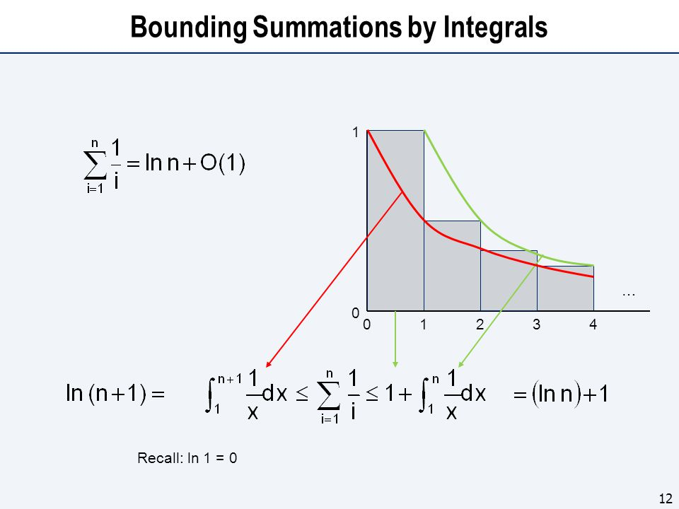 Bounding Summations by Integrals … 4 Recall: ln 1 = 0