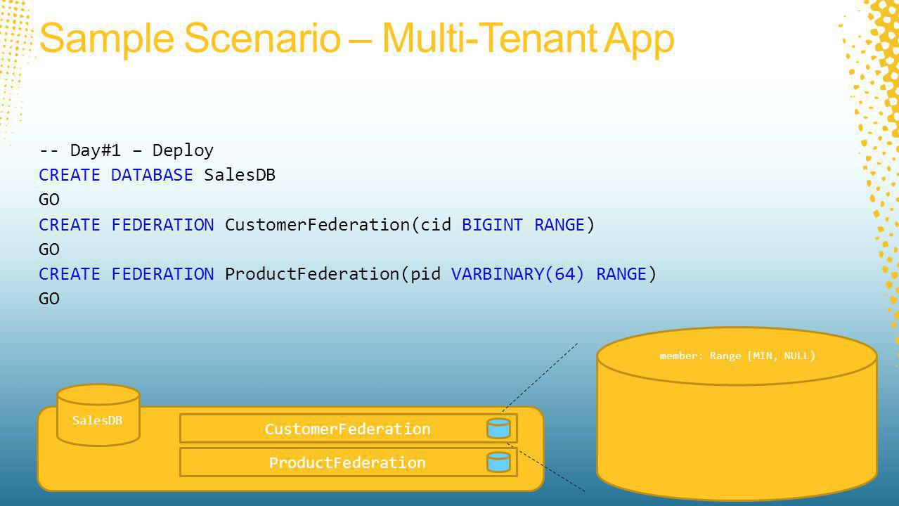 Sample Scenario – Multi-Tenant App -- Day#1 – Deploy CREATE DATABASE SalesDB GO CREATE FEDERATION CustomerFederation(cid BIGINT RANGE) GO CREATE FEDERATION ProductFederation(pid VARBINARY(64) RANGE) GO SalesDB member: Range [MIN, NULL) ProductFederation CustomerFederation