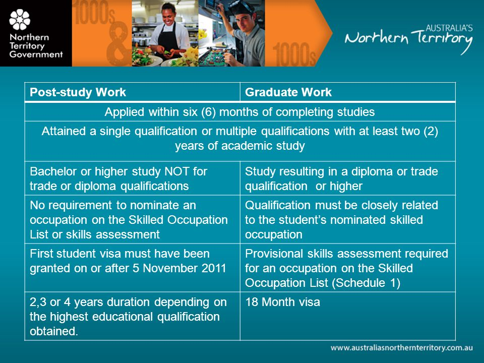 Post-study WorkGraduate Work Applied within six (6) months of completing studies Attained a single qualification or multiple qualifications with at least two (2) years of academic study Bachelor or higher study NOT for trade or diploma qualifications Study resulting in a diploma or trade qualification or higher No requirement to nominate an occupation on the Skilled Occupation List or skills assessment Qualification must be closely related to the students nominated skilled occupation First student visa must have been granted on or after 5 November 2011 Provisional skills assessment required for an occupation on the Skilled Occupation List (Schedule 1) 2,3 or 4 years duration depending on the highest educational qualification obtained.