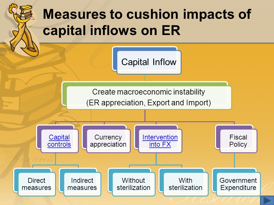 Measures to cushion impacts of capital inflows on ER Capital Inflow Create macroeconomic instability (ER appreciation, Export and Import) Capital controls Direct measures Indirect measures Currency appreciation Intervention into FX Without sterilization With sterilization Fiscal Policy Government Expenditure
