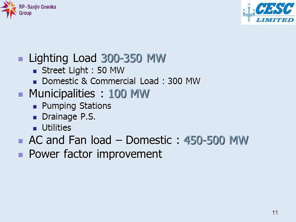 11 Lighting Load 300-350 MW Lighting Load 300-350 MW Street Light : 50 MW Street Light : 50 MW Domestic & Commercial Load : 300 MW Domestic & Commerci