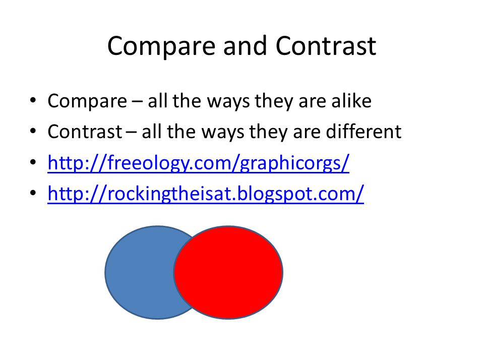Compare and Contrast Compare – all the ways they are alike Contrast – all the ways they are different http://freeology.com/graphicorgs/ http://rockingtheisat.blogspot.com/