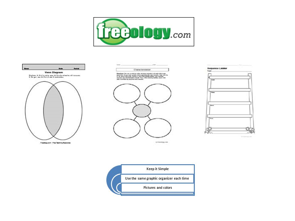 Keep it Simple Use the same graphic organizer each time Pictures and colors