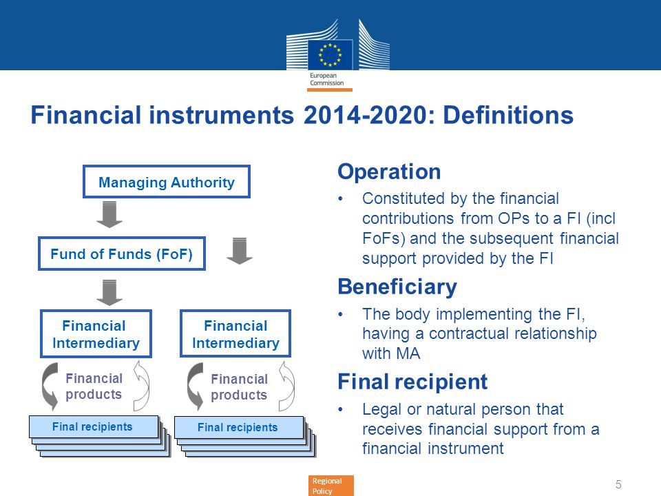 Regional Policy Financial instruments 2014-2020: Definitions Operation Constituted by the financial contributions from OPs to a FI (incl FoFs) and the