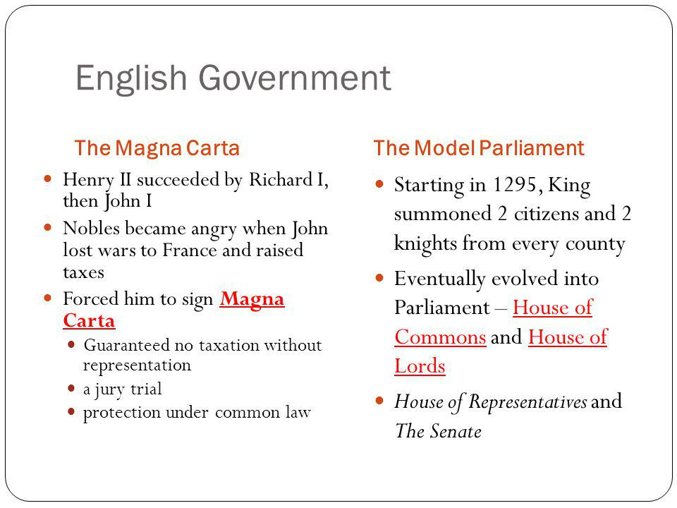 English Government The Magna CartaThe Model Parliament Henry II succeeded by Richard I, then John I Nobles became angry when John lost wars to France