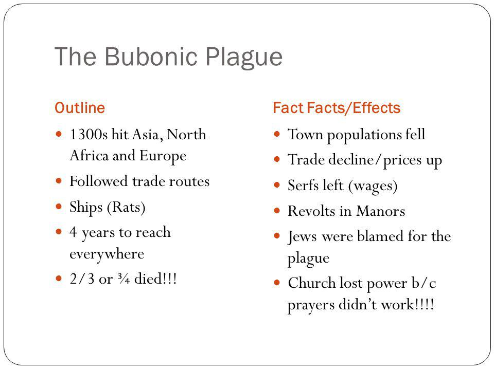 The Bubonic Plague OutlineFact Facts/Effects 1300s hit Asia, North Africa and Europe Followed trade routes Ships (Rats) 4 years to reach everywhere 2/