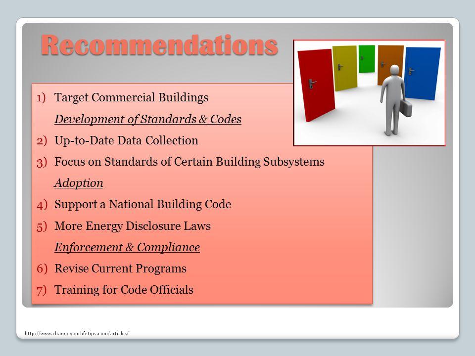 Recommendations http://www.changeyourlifetips.com/articles/