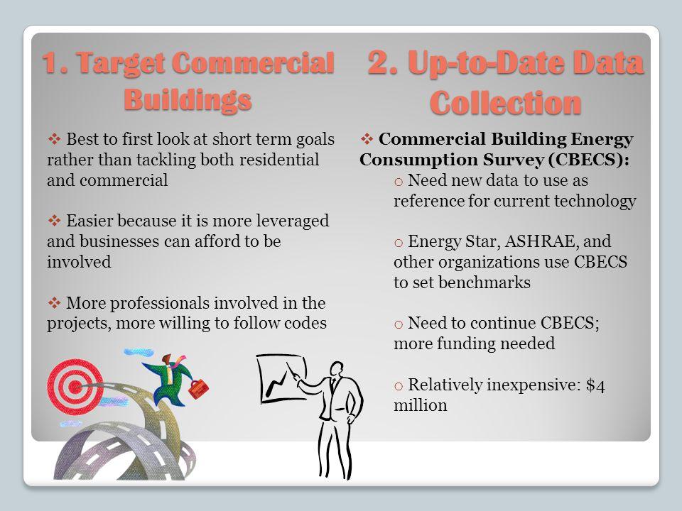 1. Target Commercial Buildings 2.