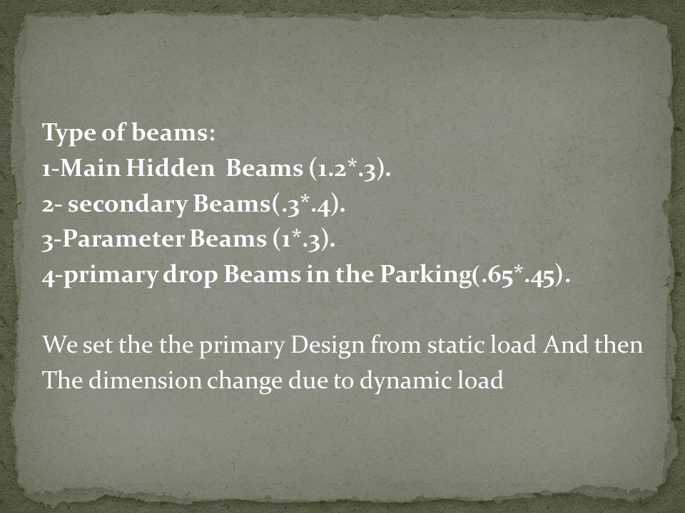 Type of beams:.1-Main Hidden Beams (1.2*.3).2- secondary Beams(.3*.4).3-Parameter Beams (1*.3).65*.45).)4-primary drop Beams in the Parking And then W