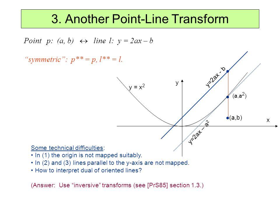 3. Another Point-Line Transform (a,b) y=2ax - b x y Point p: (a, b) line l: y = 2ax – b symmetric: p** = p, l** = l. (a,a 2 ) y=2ax – a 2 y = x 2 Some