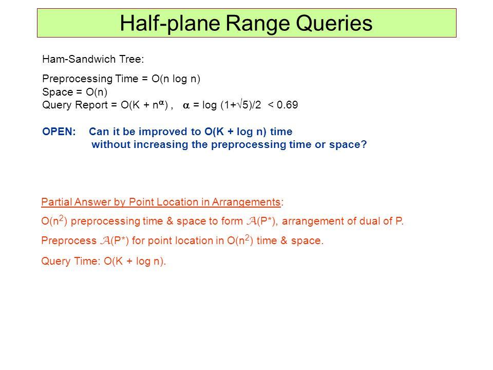 Half-plane Range Queries Ham-Sandwich Tree: Preprocessing Time = O(n log n) Space = O(n) Query Report = O(K + n ), = log (1+ 5)/2 < 0.69 OPEN: Can it