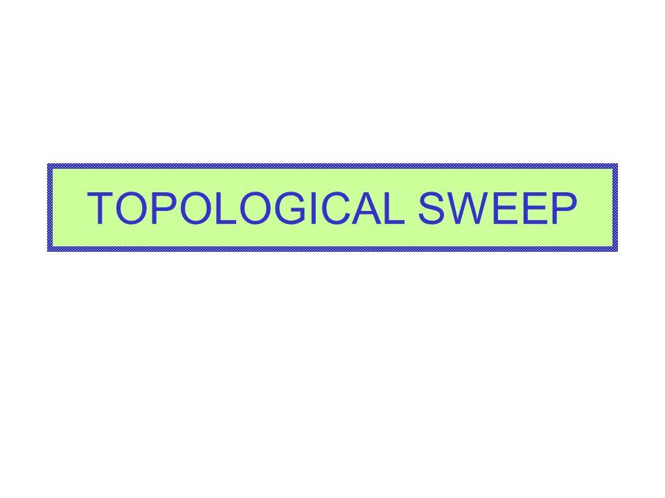 TOPOLOGICAL SWEEP