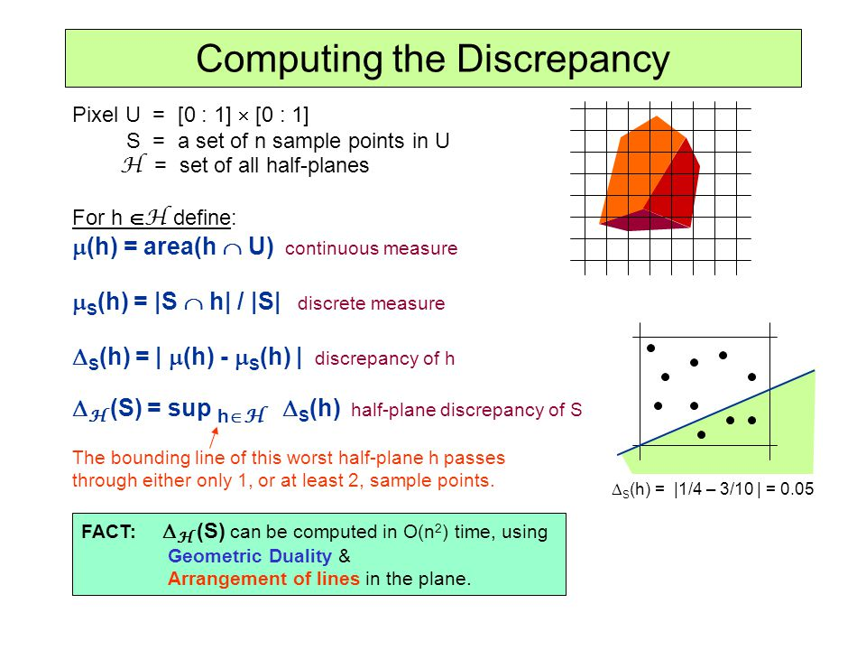 Computing the Discrepancy S (h) = |1/4 – 3/10 | = 0.05 Pixel U = [0 : 1] [0 : 1] S = a set of n sample points in U H = set of all half-planes For h H