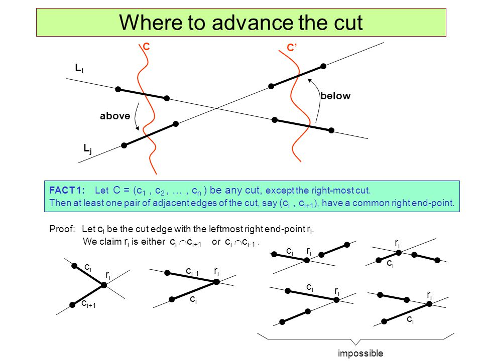 Where to advance the cut C C LiLi LjLj above below FACT 1: Let C = (c 1, c 2, …, c n ) be any cut, except the right-most cut. Then at least one pair o
