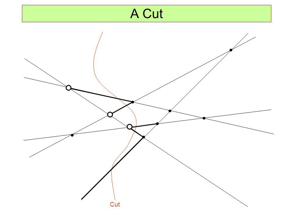 A Cut Cut