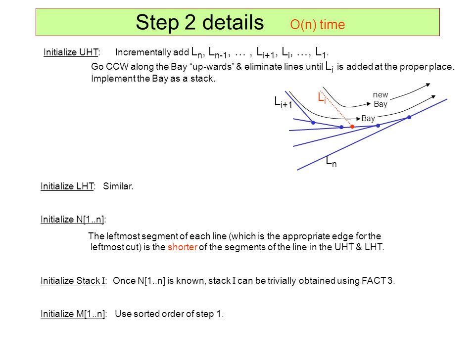 Step 2 details O(n) time Initialize UHT: Incrementally add L n, L n-1, …, L i+1, L i, …, L 1. Go CCW along the Bay up-wards & eliminate lines until L