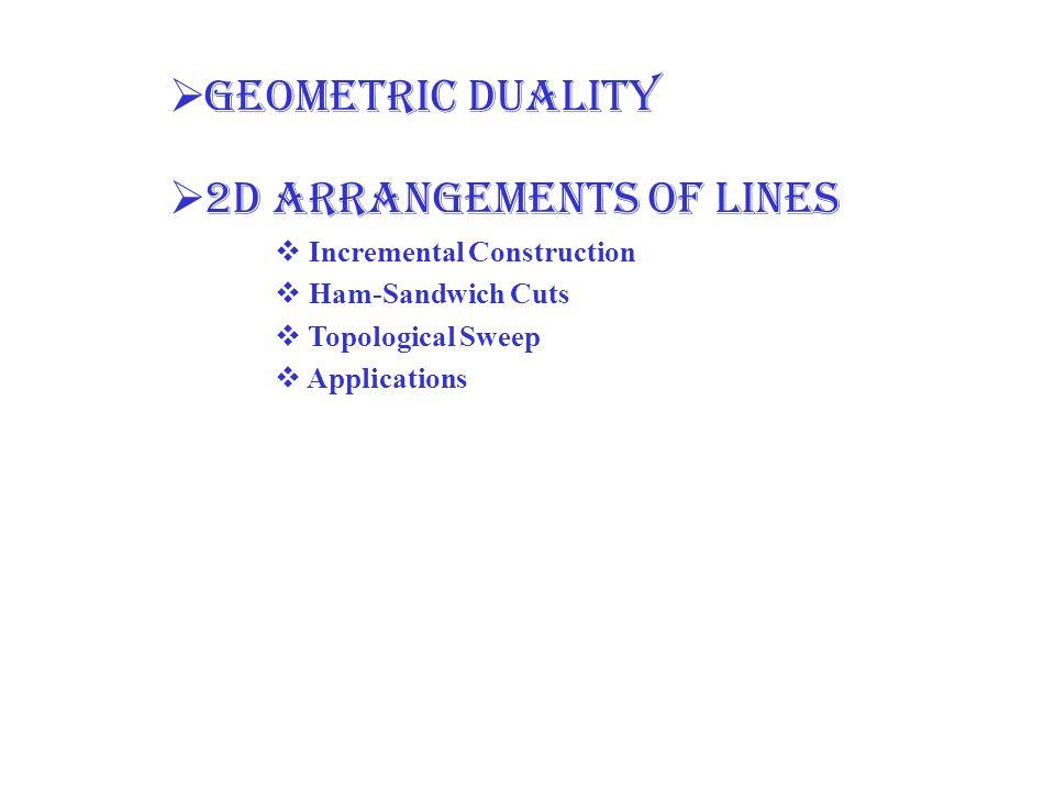 geometric duality 2D arrangements of lines Incremental Construction Ham-Sandwich Cuts Topological Sweep Applications