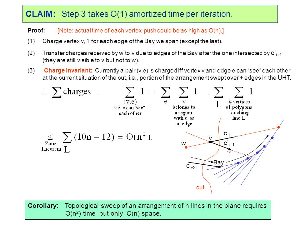 CLAIM: Step 3 takes O(1) amortized time per iteration. Corollary: Topological-sweep of an arrangement of n lines in the plane requires O(n 2 ) time bu