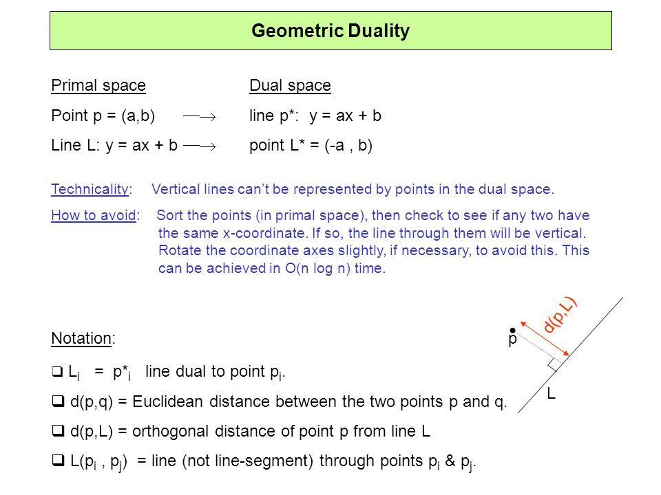 Geometric Duality Primal spaceDual space Point p = (a,b) line p*: y = ax + b Line L: y = ax + b point L* = (-a, b) Technicality: Vertical lines cant b