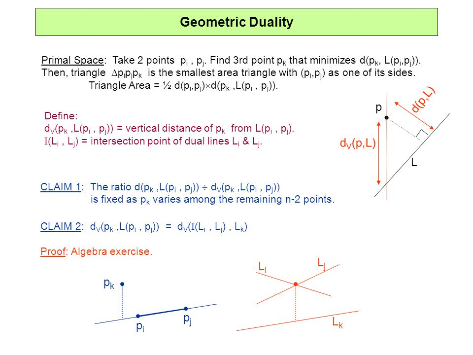 Geometric Duality Primal Space: Take 2 points p i, p j. Find 3rd point p k that minimizes d(p k, L(p i,p j )). Then, triangle p i p j p k is the small