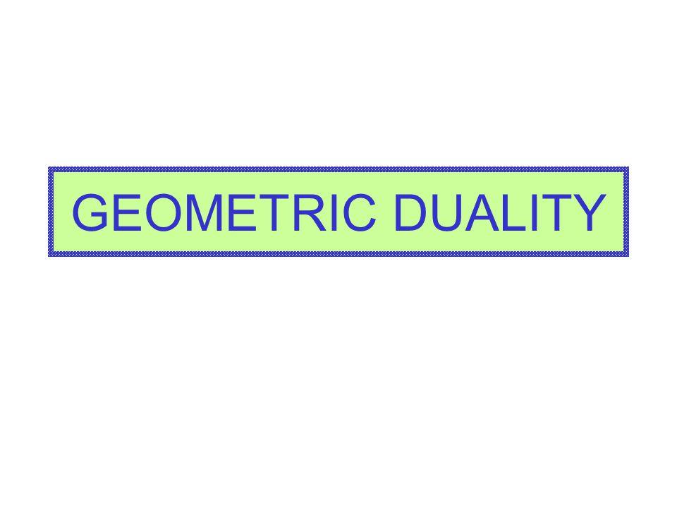 GEOMETRIC DUALITY
