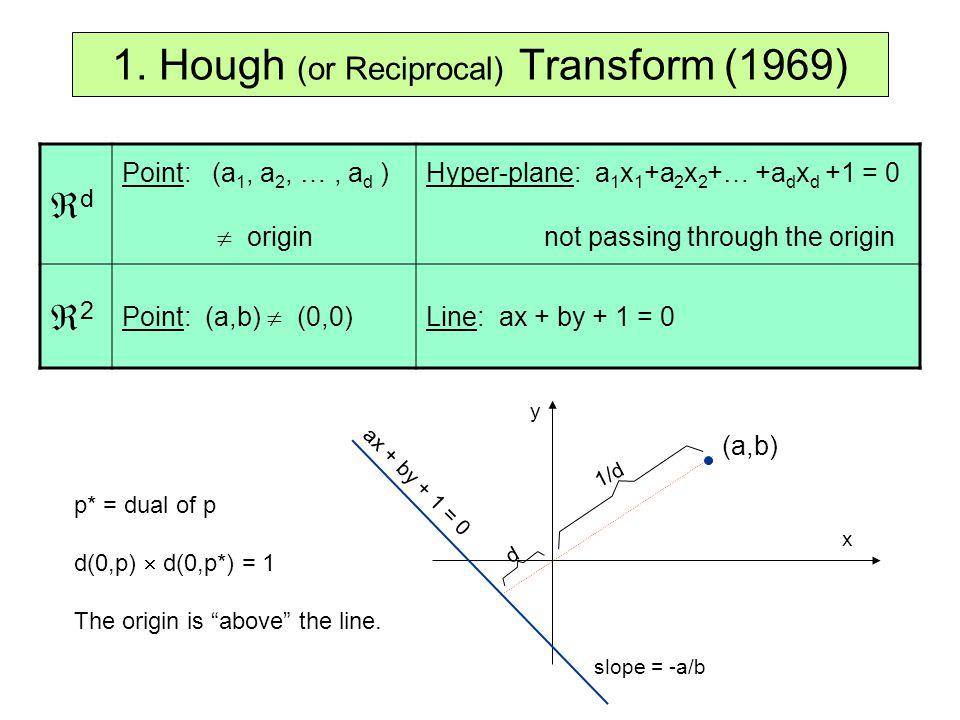 1. Hough (or Reciprocal) Transform (1969) d Point: (a 1, a 2, …, a d ) origin Hyper-plane: a 1 x 1 +a 2 x 2 +… +a d x d +1 = 0 not passing through the