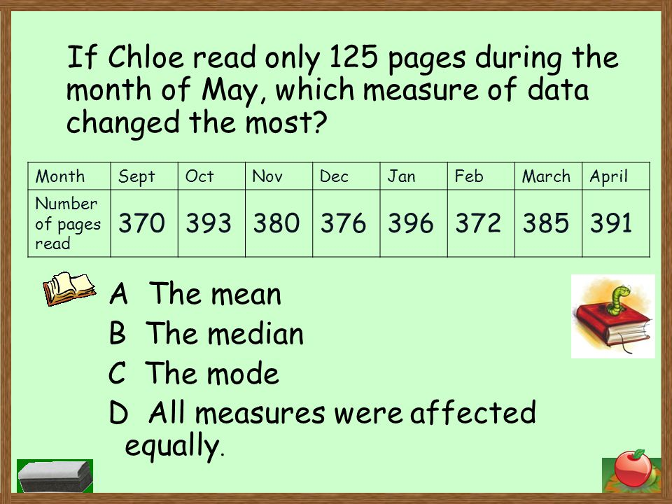 If Chloe read only 125 pages during the month of May, which measure of data changed the most.