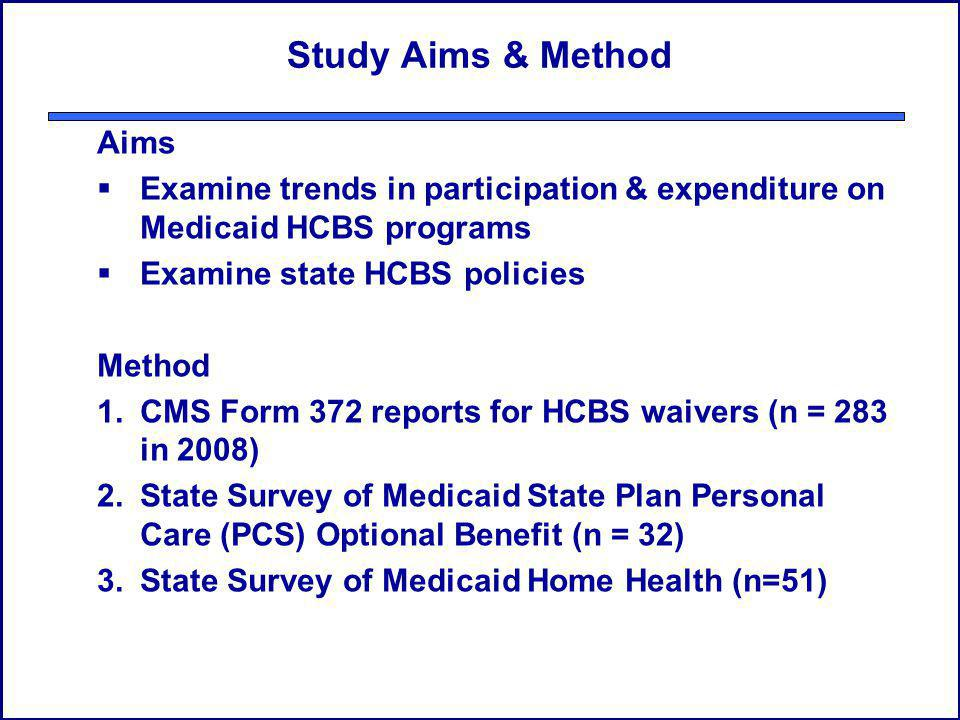 Study Aims & Method Aims Examine trends in participation & expenditure on Medicaid HCBS programs Examine state HCBS policies Method 1.CMS Form 372 reports for HCBS waivers (n = 283 in 2008) 2.State Survey of Medicaid State Plan Personal Care (PCS) Optional Benefit (n = 32) 3.State Survey of Medicaid Home Health (n=51)