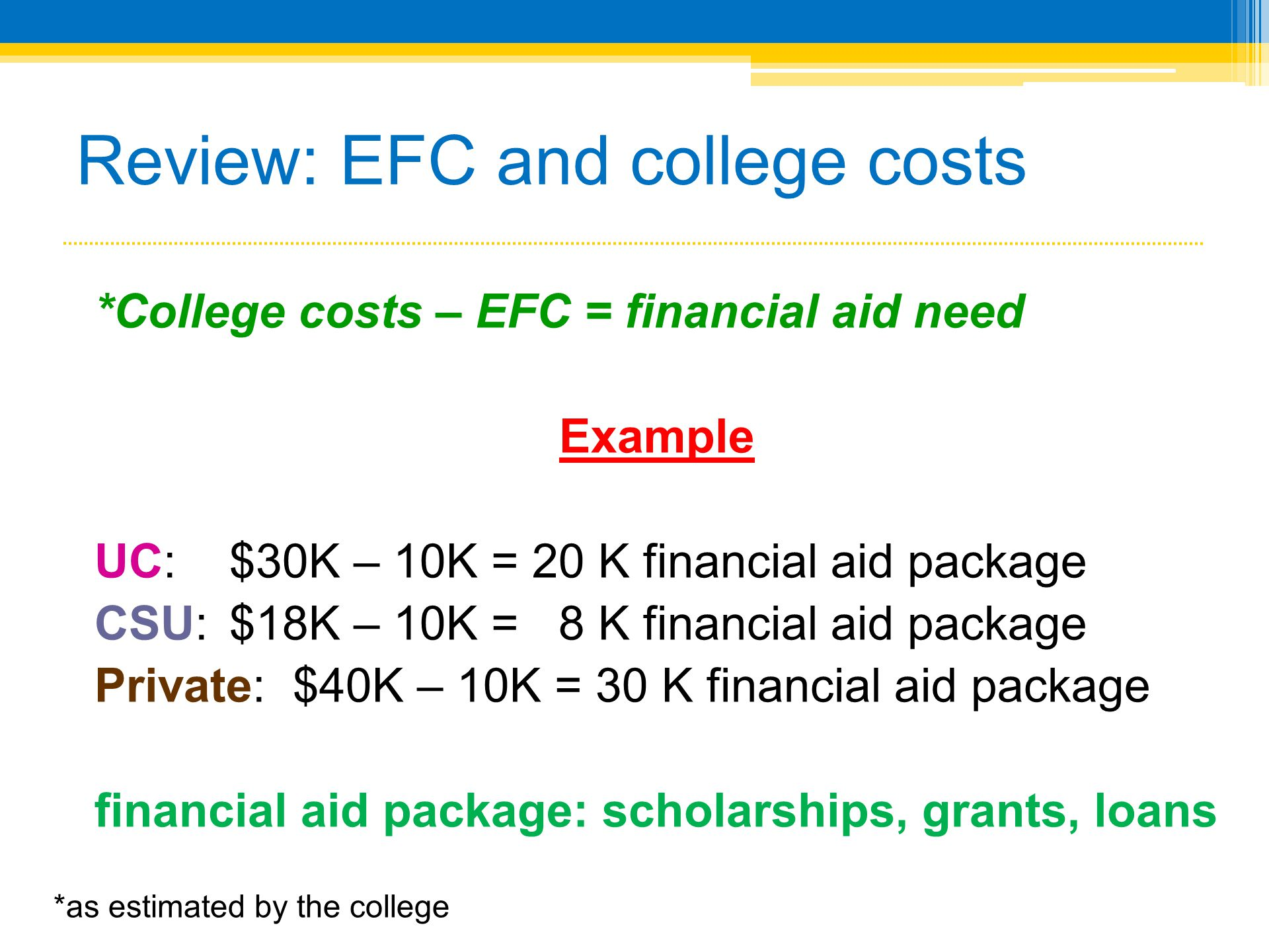 Review: EFC and college costs *College costs – EFC = financial aid need Example UC: $30K – 10K = 20 K financial aid package CSU: $18K – 10K = 8 K financial aid package Private: $40K – 10K = 30 K financial aid package financial aid package: scholarships, grants, loans *as estimated by the college