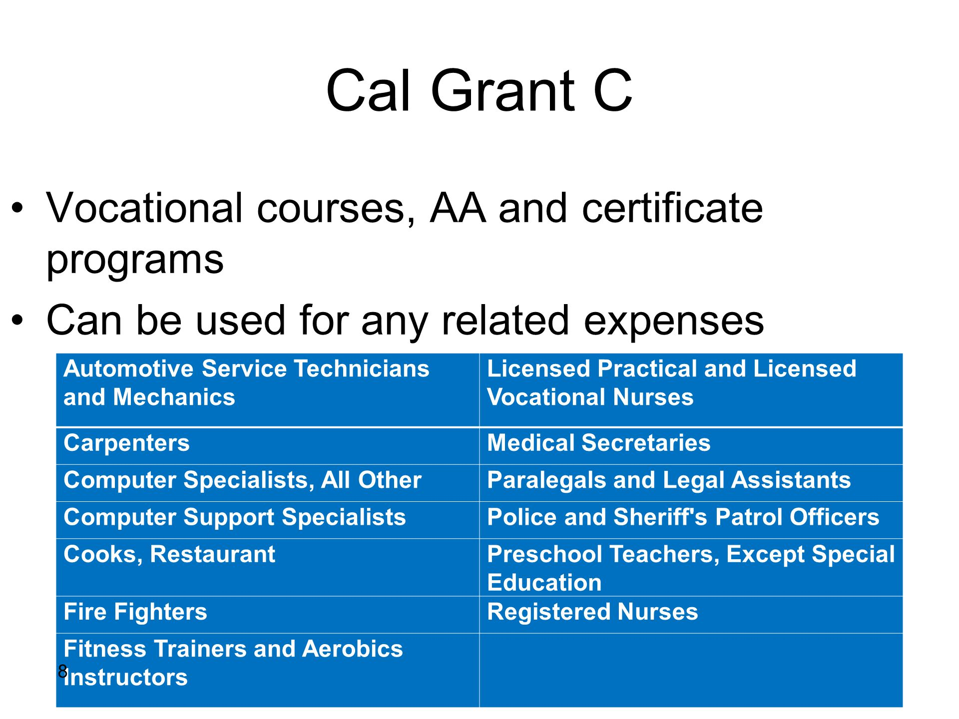 Cal Grant Income/Asset Ceilings Dependent students Independent Students 9 Family Size Six or more101,00055,500 Five93,70051,400 Four87,40045,900 Three80,40041,300 Two78,50036,700 Single, No Dependents32,000 Married, no other dependents 36,700