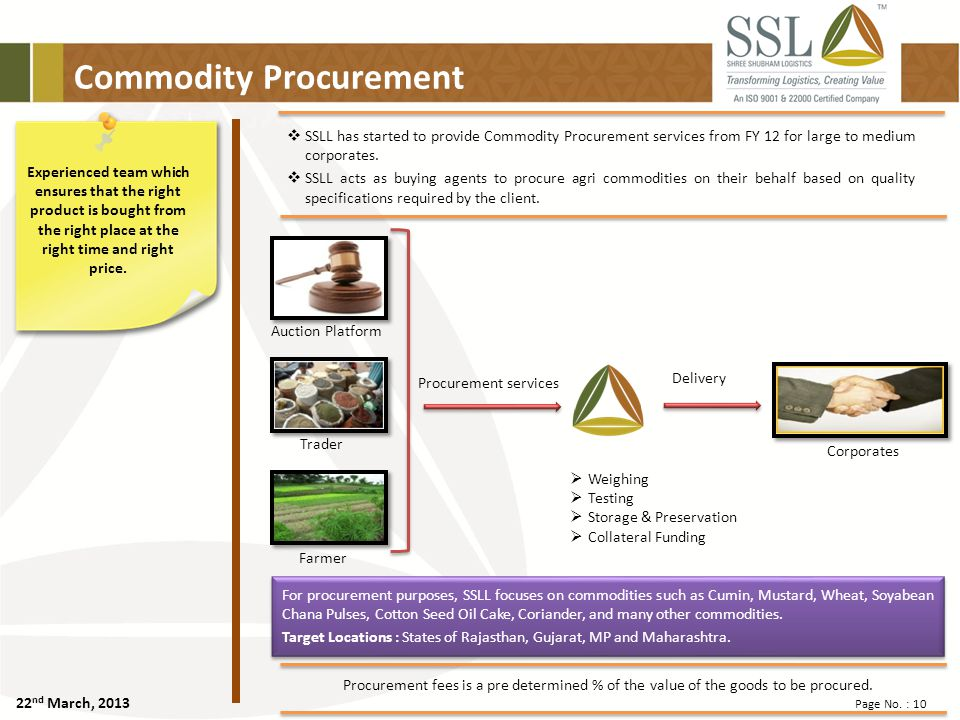 22 nd March, 2013 Page No. : 10 Commodity Procurement Experienced team which ensures that the right product is bought from the right place at the righ