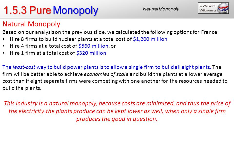 1.5.3 Pure Monopoly Natural Monopoly Based on our analysis on the previous slide, we calculated the following options for France: Hire 8 firms to build nuclear plants at a total cost of $1,200 million Hire 4 firms at a total cost of $560 million, or Hire 1 firm at a total cost of $320 million The least-cost way to build power plants is to allow a single firm to build all eight plants.