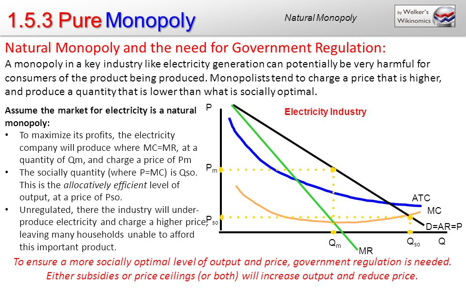 1.5.3 Pure Monopoly Natural Monopoly and the need for Government Regulation: A monopoly in a key industry like electricity generation can potentially be very harmful for consumers of the product being produced.