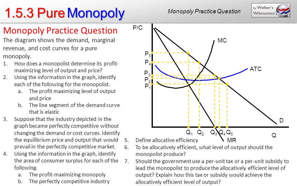1.5.3 Pure Monopoly Monopoly Practice Question The diagram shows the demand, marginal revenue, and cost curves for a pure monopoly.