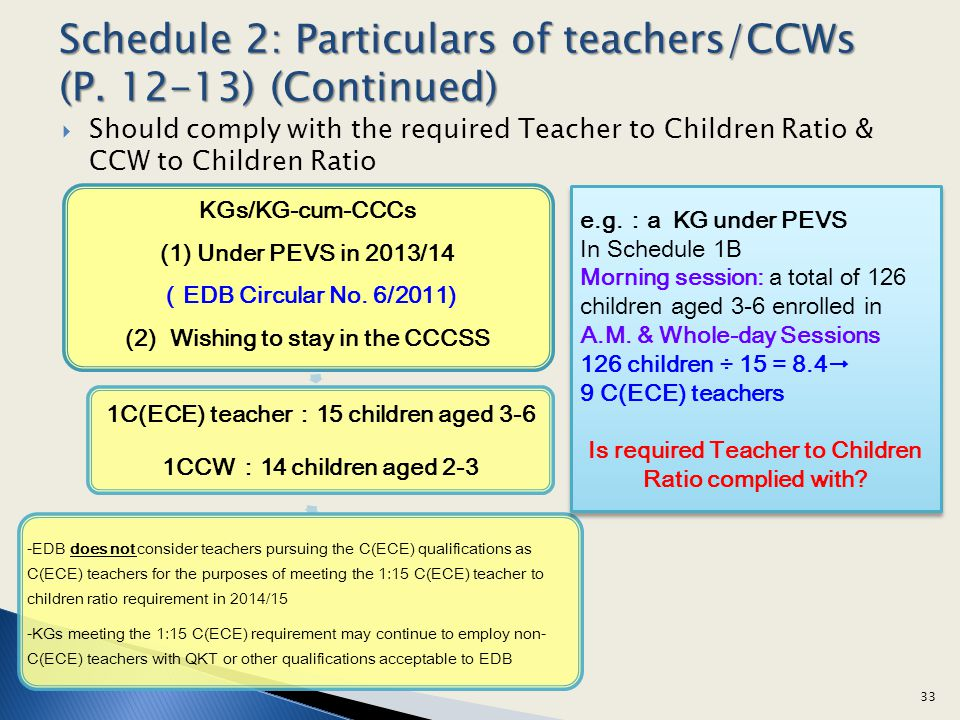 Should comply with the required Teacher to Children Ratio & CCW to Children Ratio 33 KGs/KG-cum-CCCs (1) Under PEVS in 2013/14 EDB Circular No.
