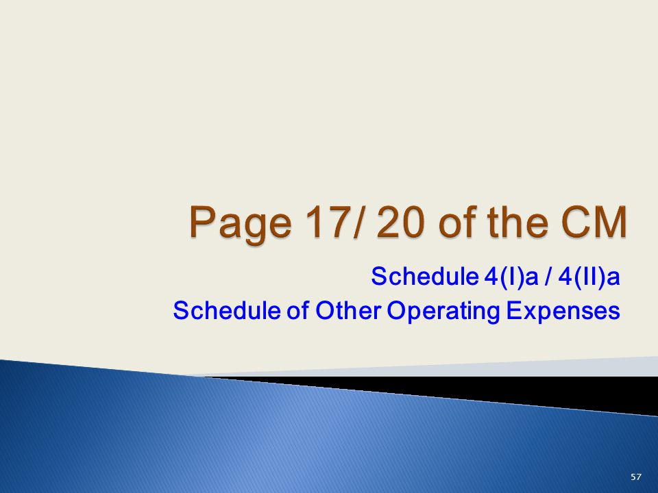 Schedule 4(I)a / 4(II)a Schedule of Other Operating Expenses 57