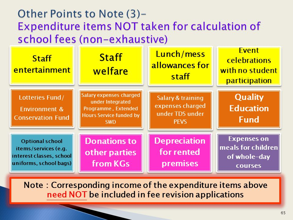 Other Points to Note (3)- Expenditure items NOT taken for calculation of school fees (non-exhaustive) Salary & training expenses charged under TDS under PEVS Lotteries Fund/ Environment & Conservation Fund Staff welfare Staff entertainment Quality Education Fund Depreciation for rented premises Salary expenses charged under Integrated Programme, Extended Hours Service funded by SWD Expenses on meals for children of whole-day courses Optional school items/services (e.g.