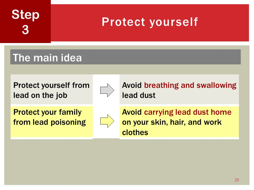 29 Protect yourself Step 3 The main idea Protect yourself from lead on the job Avoid breathing and swallowing lead dust Protect your family from lead poisoning Avoid carrying lead dust home on your skin, hair, and work clothes