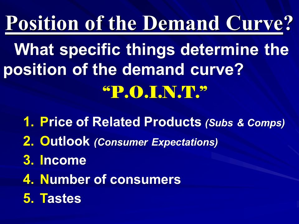 SWS © 2011 19 THE DETERMINANTS OF DEMAND THE ONLY FACTORS THAT CAN CAUSE A DEMAND CURVE TO SHIFT TO THE LEFT (decrease) OR RIGHT (increase). 15 $ Pric