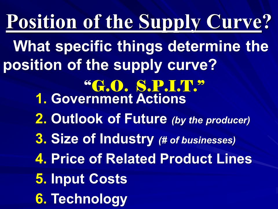 SWS © 2011 24 THE DETERMINANTS OF SUPPLY THE ONLY FACTORS THAT CAN CAUSE A SUPPLY CURVE TO SHIFT TO THE LEFT (decrease) OR RIGHT (increase). 15 $ Pric