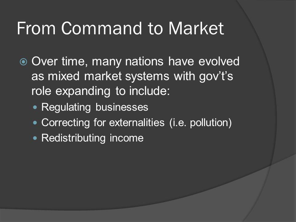 From Command to Market Over time, many nations have evolved as mixed market systems with govts role expanding to include: Regulating businesses Correcting for externalities (i.e.